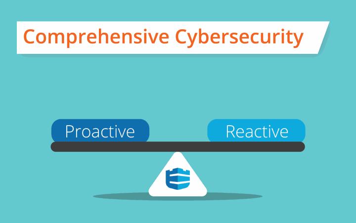 Cybersecurity Balance
