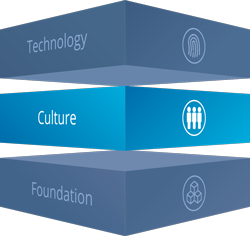 Culture of employee awareness and institutional knowledge