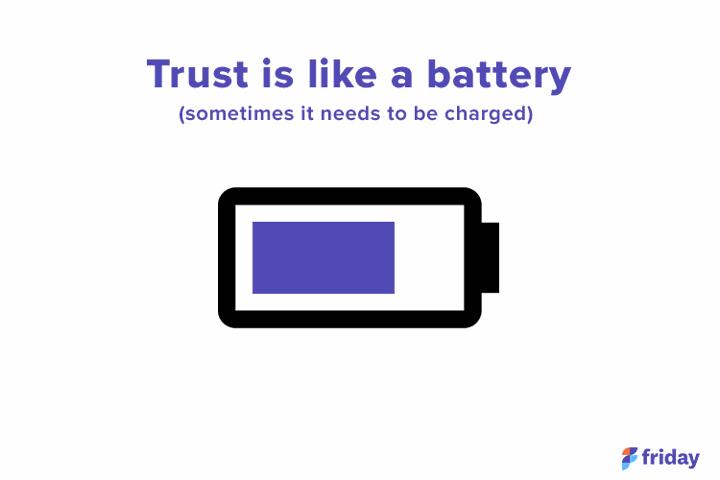 Remote Team Trust - Battery