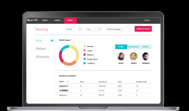 Influencer marketing dashboard