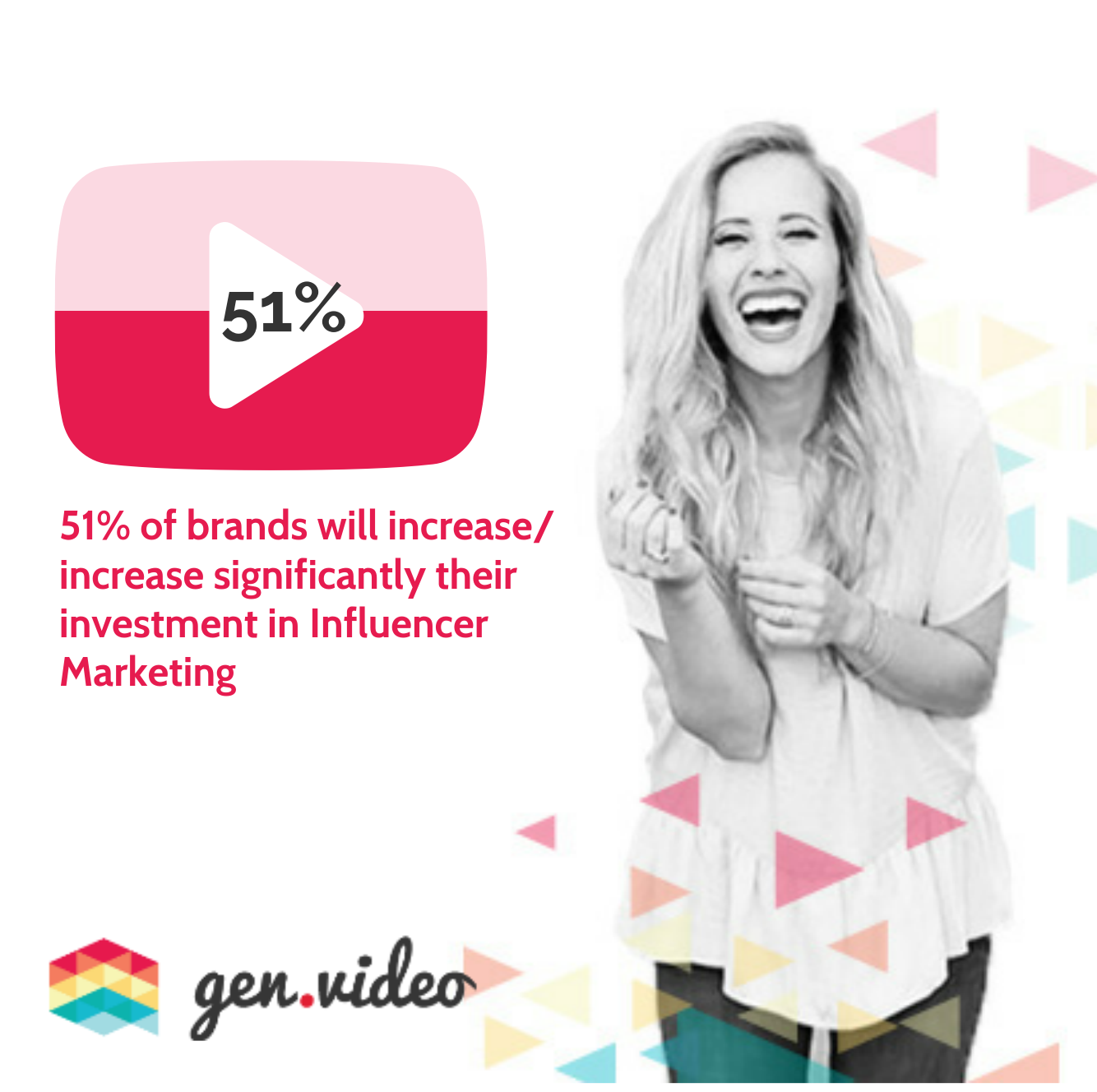 2017 TRENDS IN INFLUENCER MARKETING, PART 2 OF 3