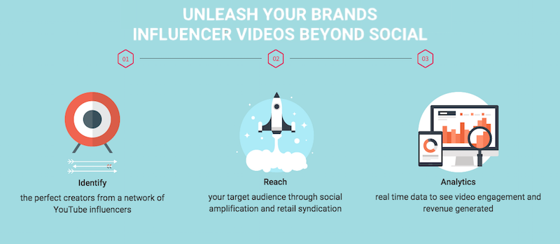 Introducing the Premiere Influencer Video Marketplace