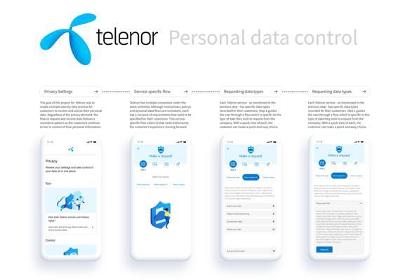 Telenor Personal Data Control