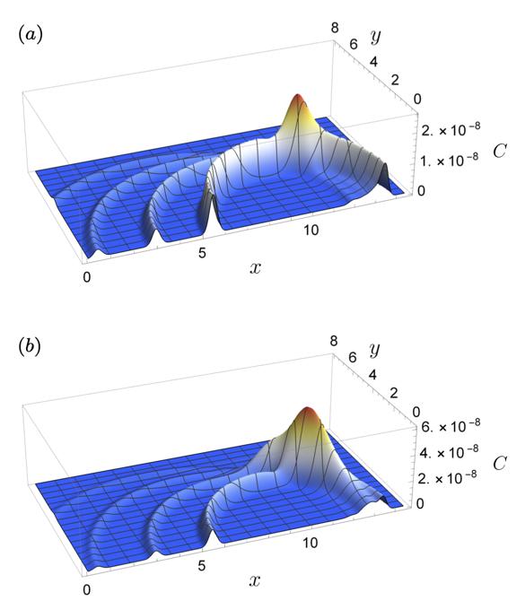 Quantum shockwave communication