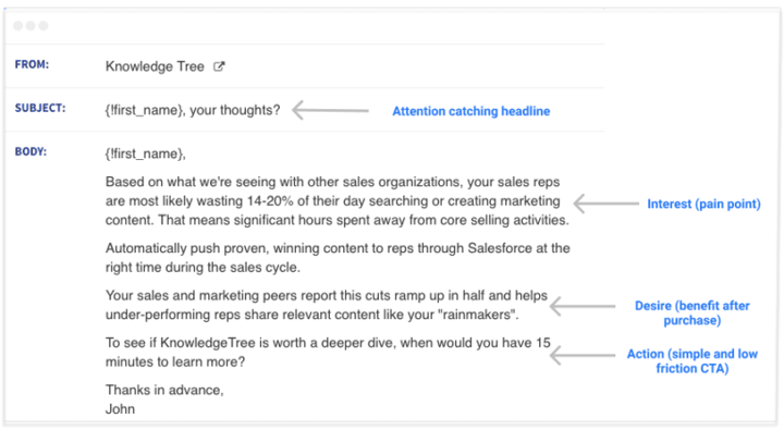 Attention-Interest-Desire-Action email template