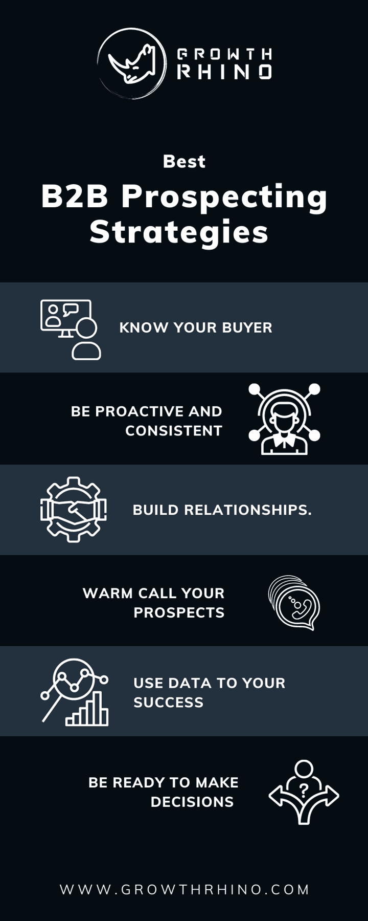 Best B2B Prospecting Strategies