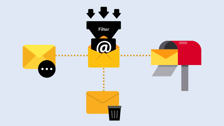 How does a cold email spam filter work?