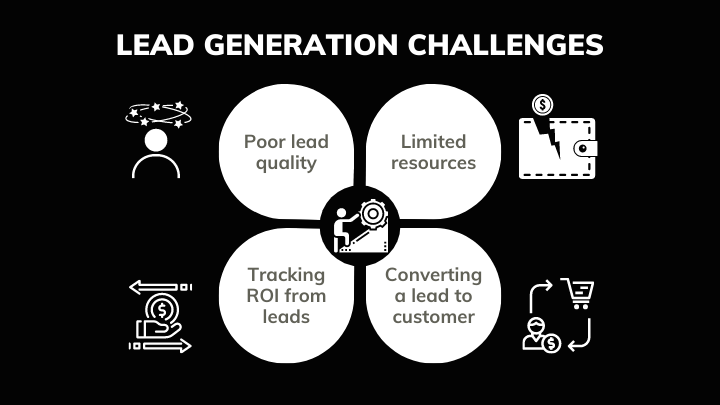 Lead Generation Challenges