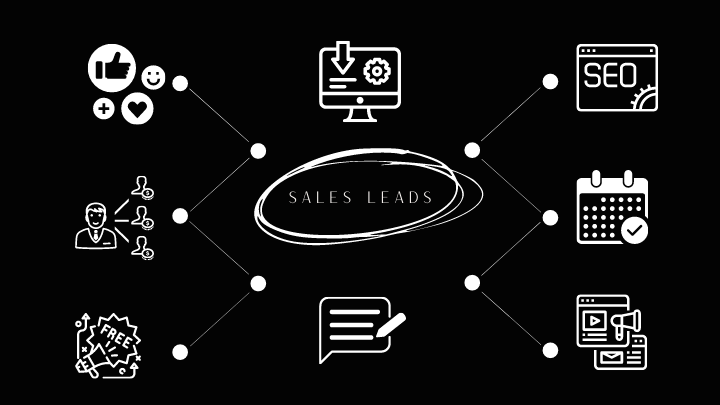 What is sale leads