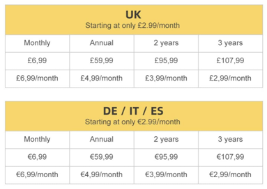 table with subscription prices