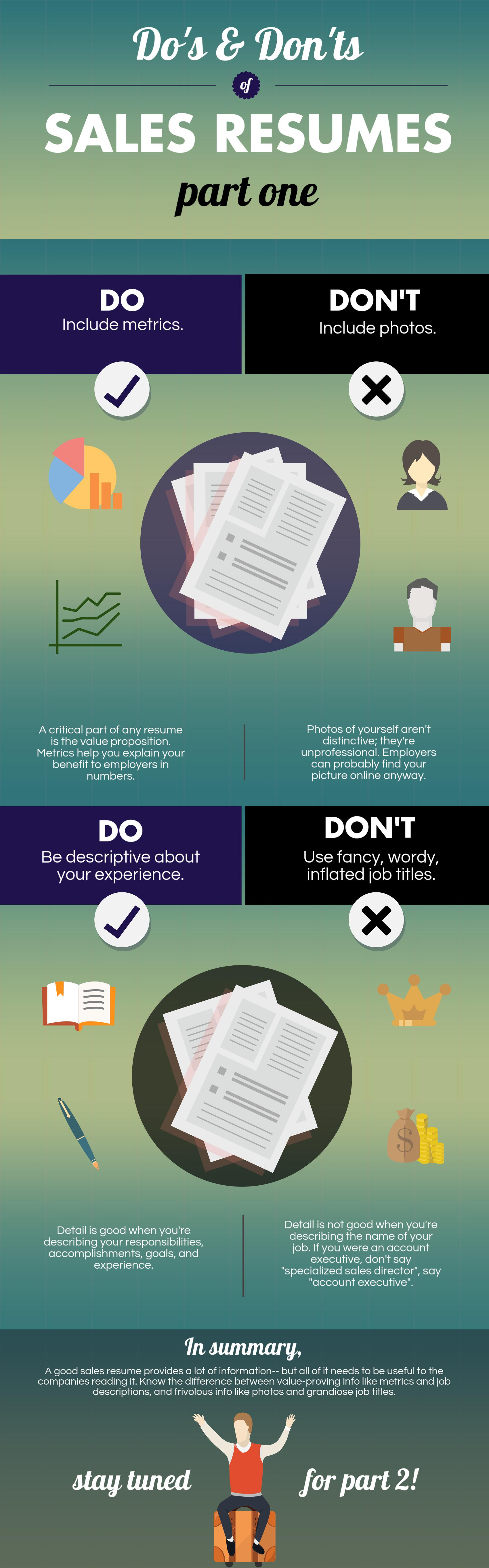 Dos And Donts Of Sales Resumes Part 1 Infographic