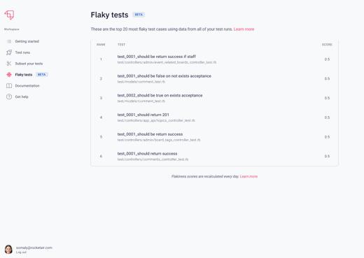 flaky tests dashboard