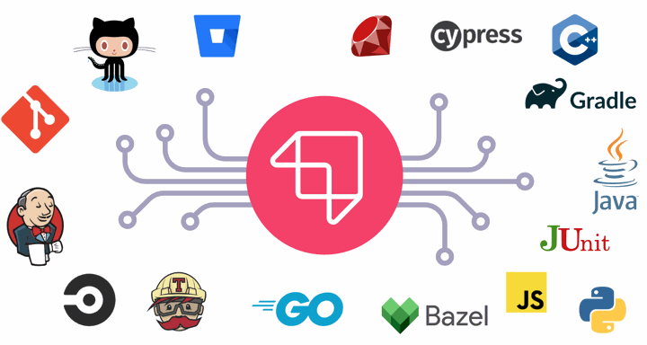 Launchable works with many different languages and frameworks