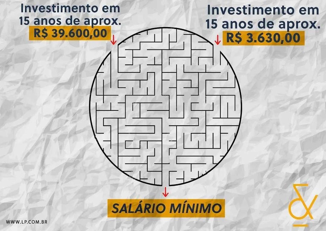 Quais contribuições levam a uma aposentadoria no valor de UM salário mínimo?