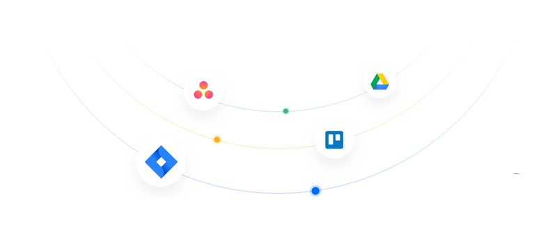 Jira, Trello, Asana, and Google Drive logos for integrations
