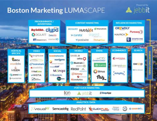 Boston Marketing LUMASCAPE