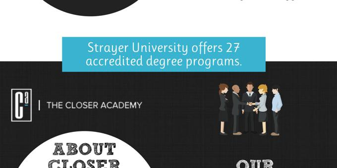 HireKeep's new sales education partnerships: Strayer University, Closer Academy and AlwaysHired