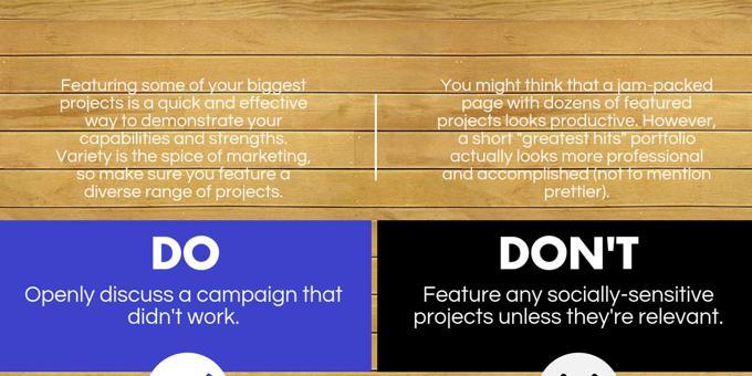 Do's and don'ts of marketing portfolios