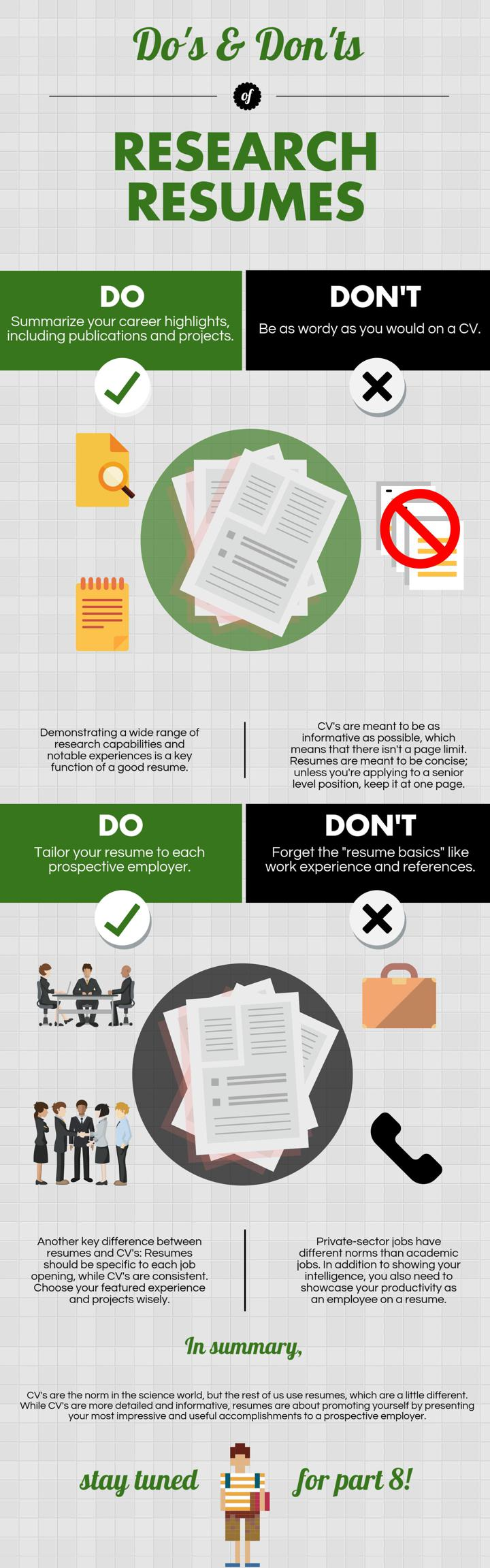 Resume do's and dont's