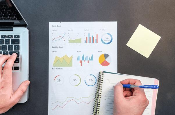 Improve your Upselling and Profitability with Payaca