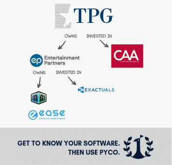 Introducing PYCO