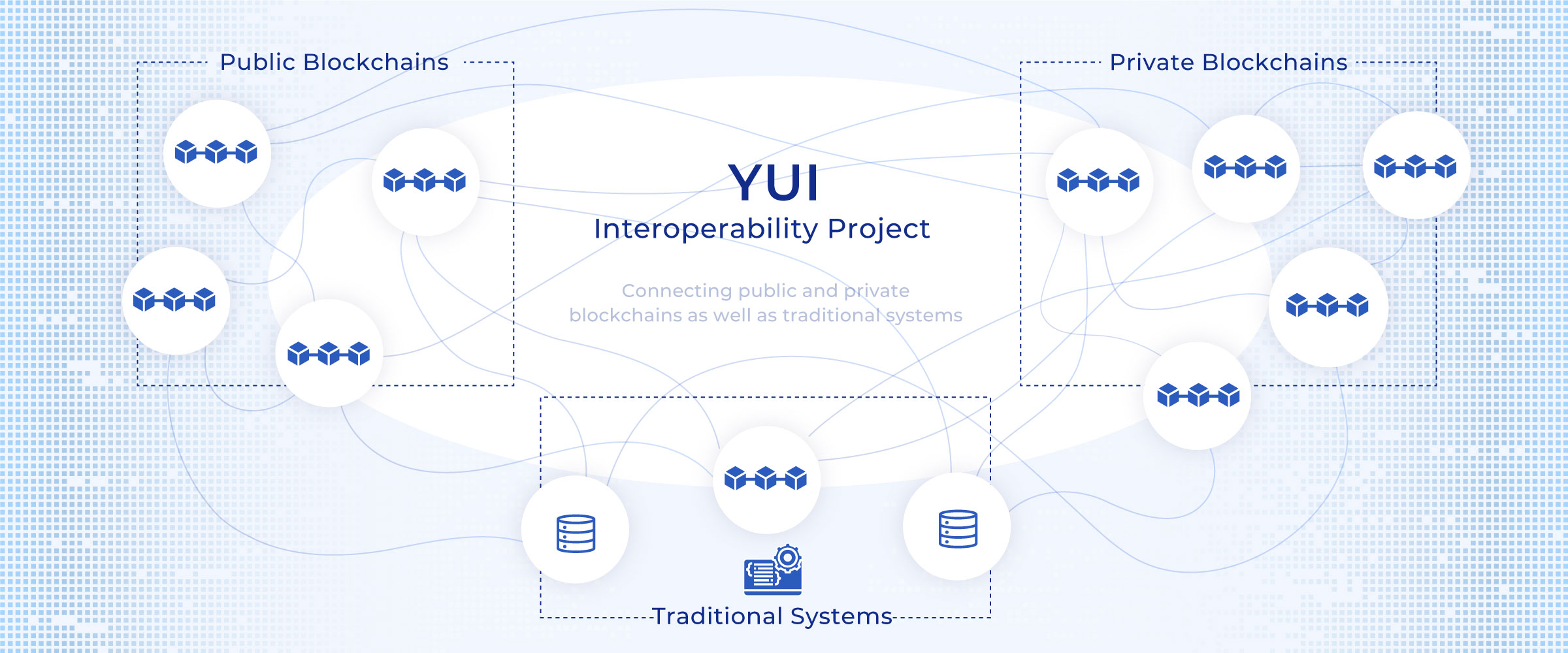 Datachain Products Overview
