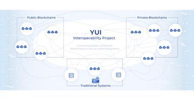 DatachainのインターオペラビリティPJ「YUI」、世界最大級のブロックチェーンOSSコミュニティHyperledgerのLabsプロジェクトに