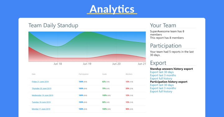 ScrumGenius Getting Started Guide Part 2 -- Analytics