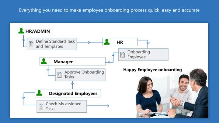 Microsoft Teams Apps List for HR Team Productivity - Employee Onboarding