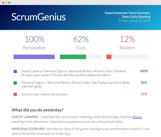 ScrumGenius Report Summary Email
