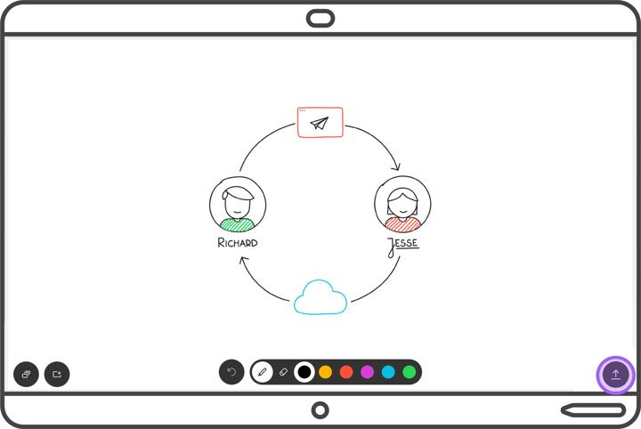 Cisco Webex Teams Hacks: Whiteboards