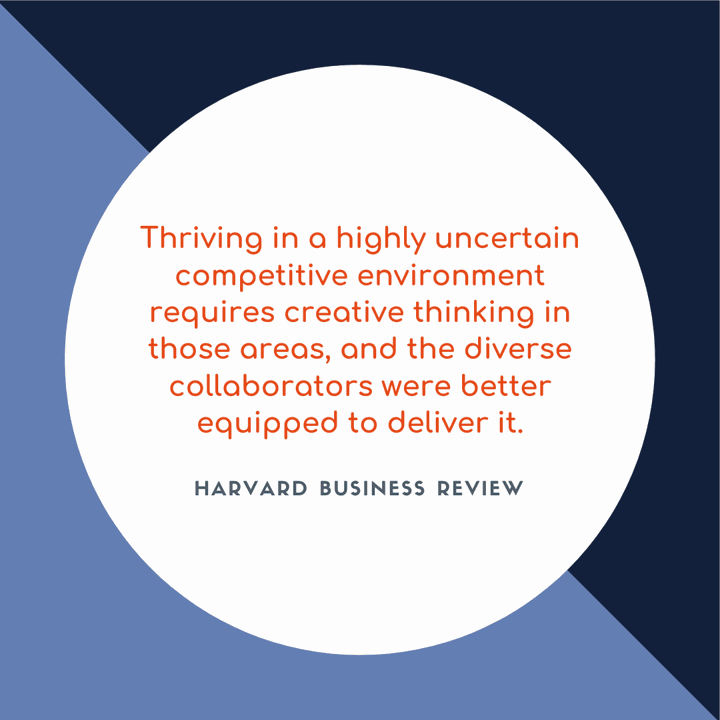 Employee diversity quote from Harvard Business Review