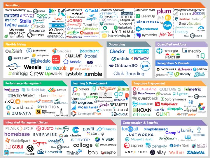 HR Software Platform Comparison