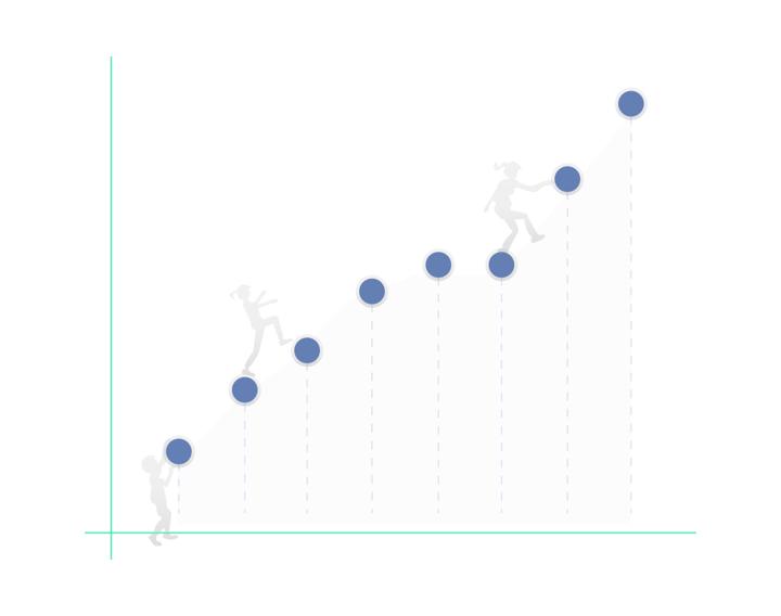 blue-collar business growing chart