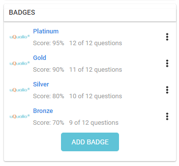 Levels of badges