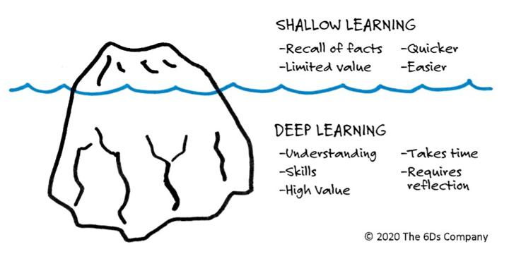 Rock in shallow water, shallow learning, deep learning