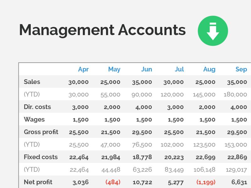 Management accounts for membership charities