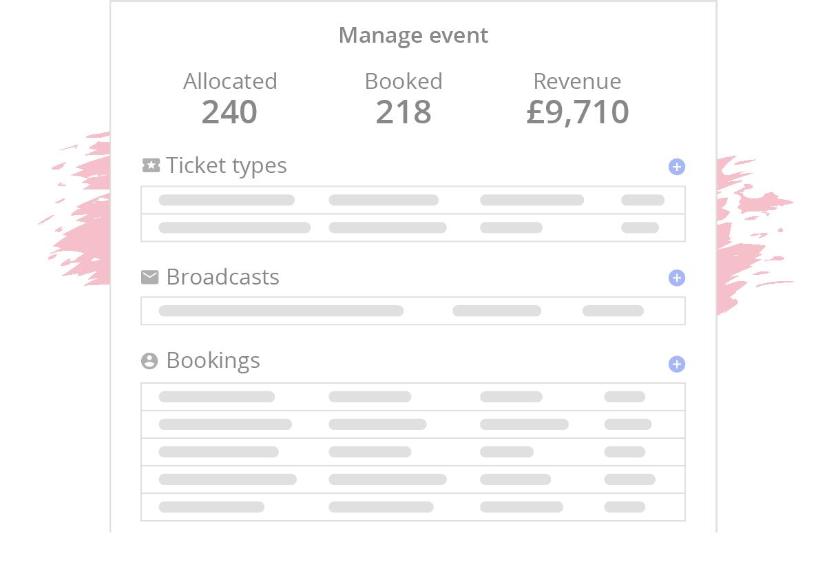 Manage event