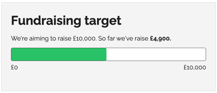 Fundraising target image