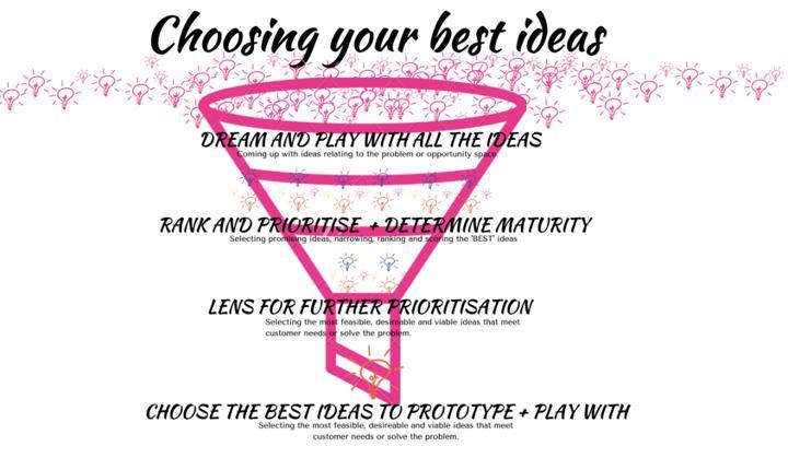 Choosing your best ideas