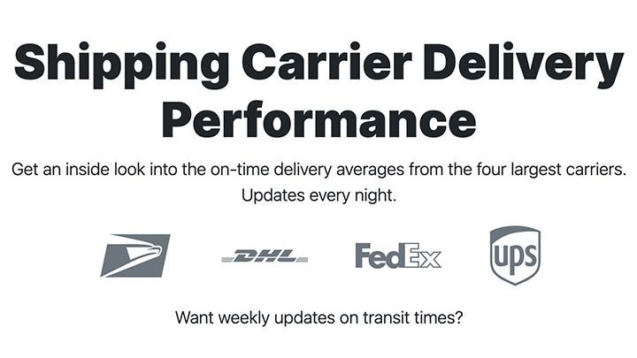 New in Wonderment: Shipping Carrier Benchmarks