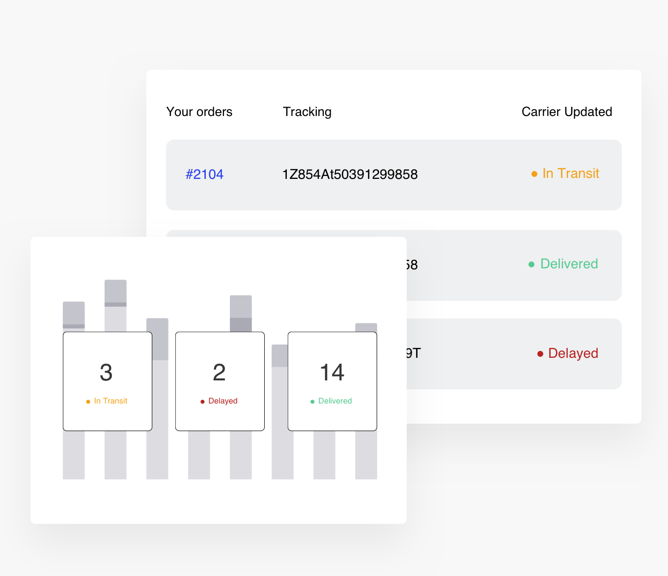 Shipping Order Tracking Reporting Shopify App