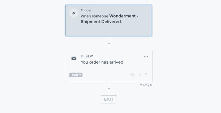 """Sending """"Delivered"""" Emails via Klaviyo + Wonderment"""