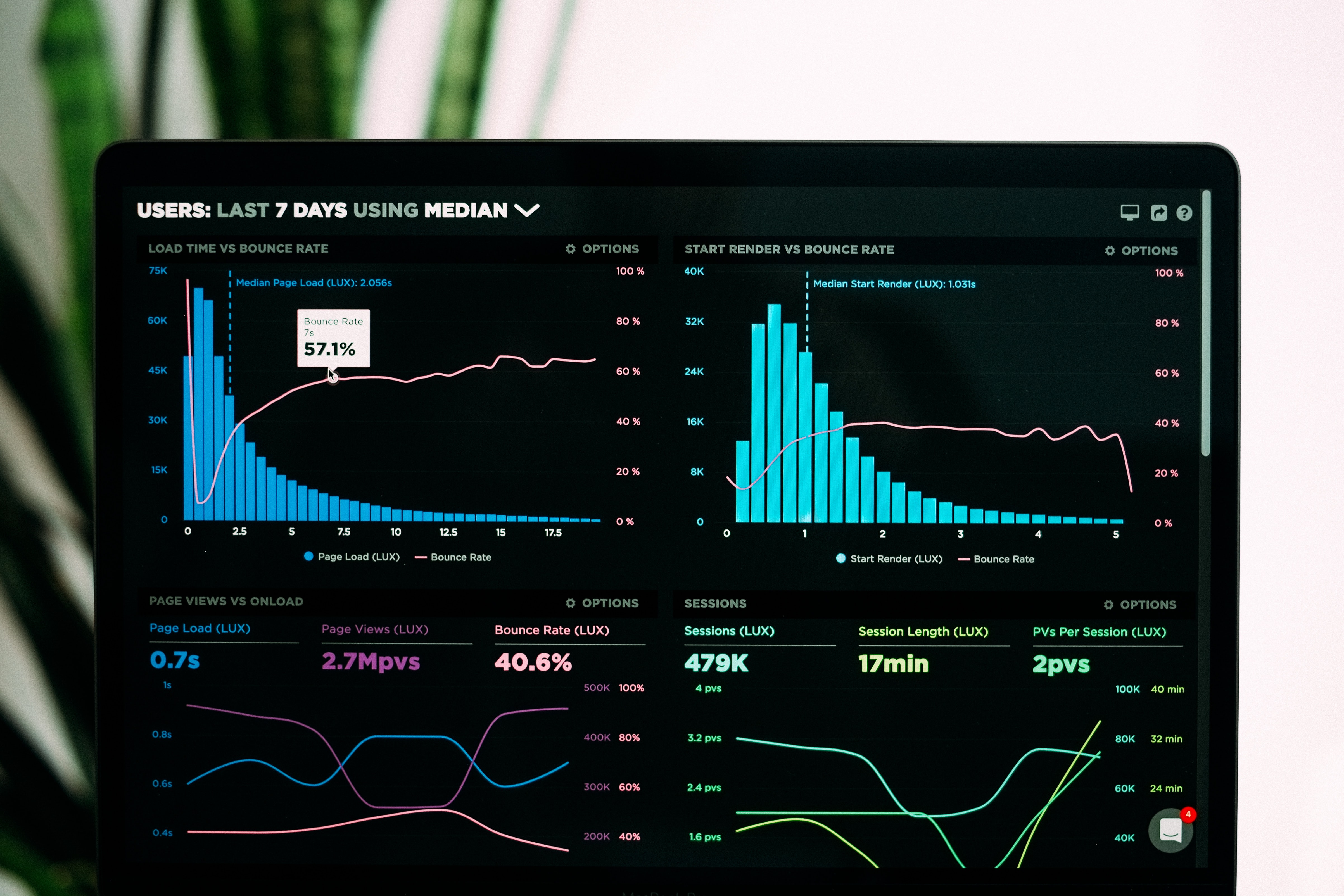 Top Metrics for Subscription eCommerce Brands to Track