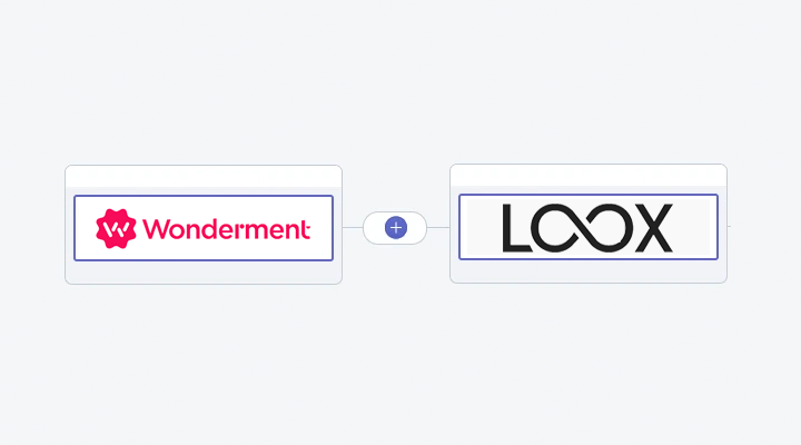 Send Smarter Review Requests with Wonderment + Loox