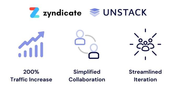 Zyndicate's Success Story with Unstack