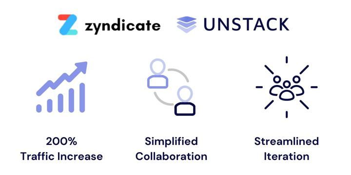 Zyndicate and Unstack