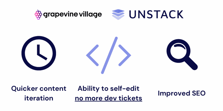 Grapevine village's transition to Unstack's inbound marketing platform