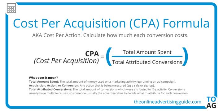 Cost Per Acquisition (CPA) Forumula