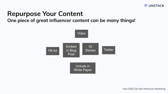 Reusing Content by Influencers